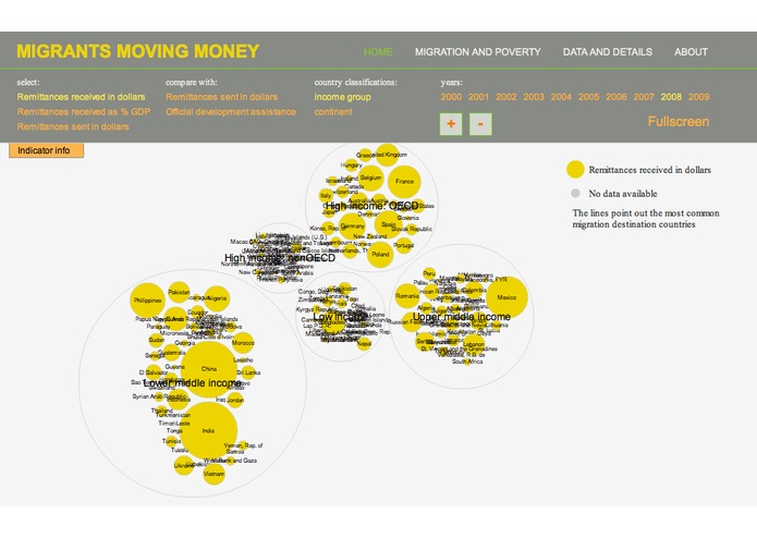 Migrants moving money – screenshot 1