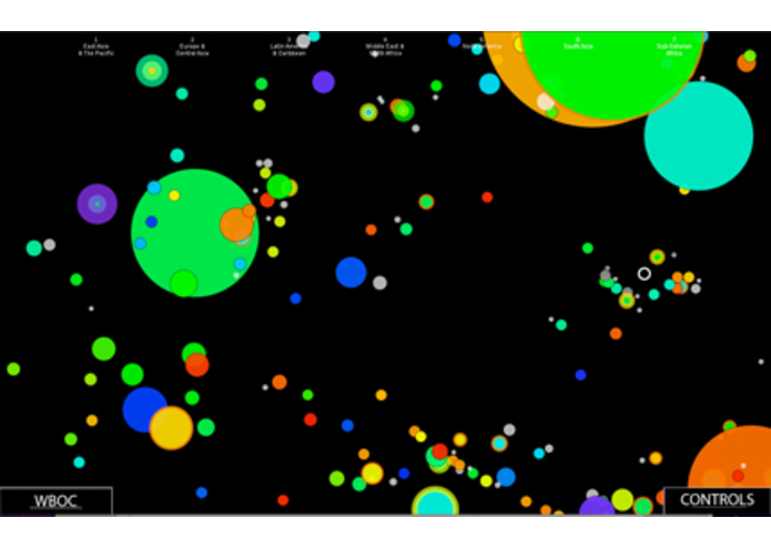 World Bank Orbital Comparison project WBOC – screenshot 5