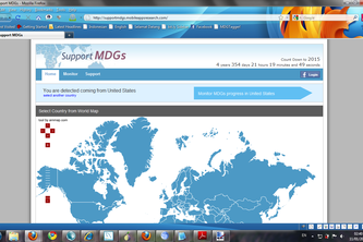 Support MDGs