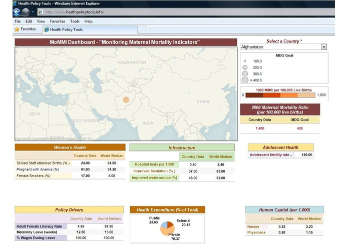 MoMMI - Monitoring Maternal Mortality Indicators – screenshot 2