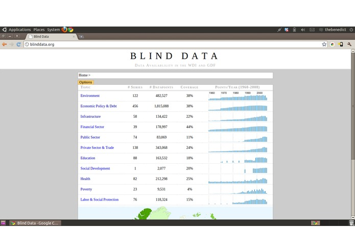 Blind Data – screenshot 1