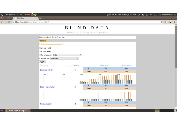 Blind Data – screenshot 4
