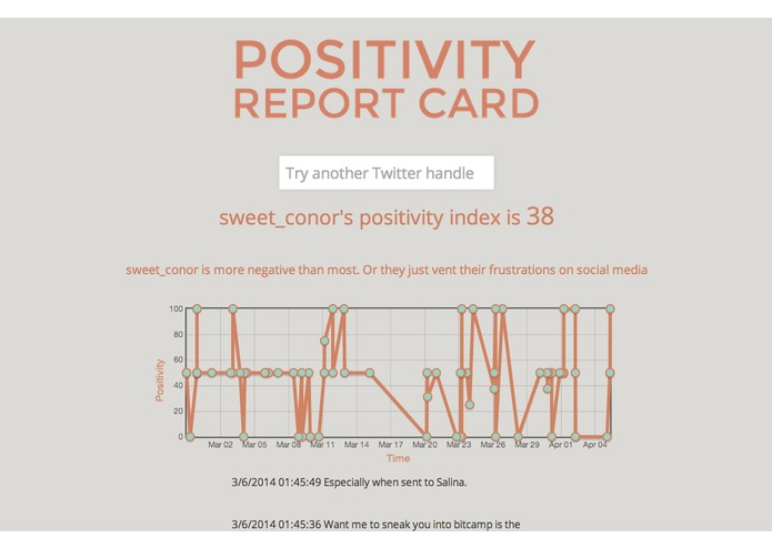 Positivity Report Card – screenshot 2