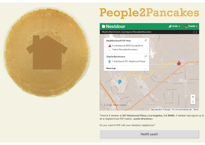 People2Pancakes – screenshot 1