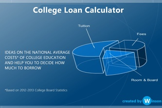 College Loan Advisor