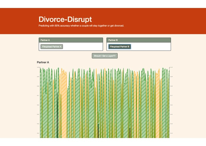 Divorce-Disrupt – screenshot 1