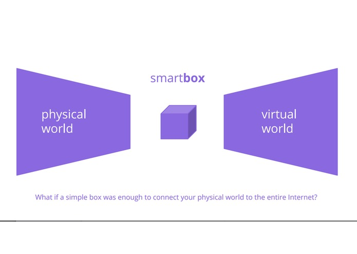 SmartBox – screenshot 5