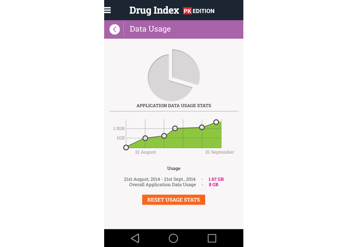Drug Index PK Edition – screenshot 8