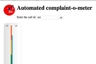 Automated complaint-o-meter