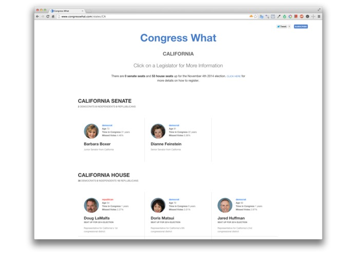 Congress What – screenshot 3