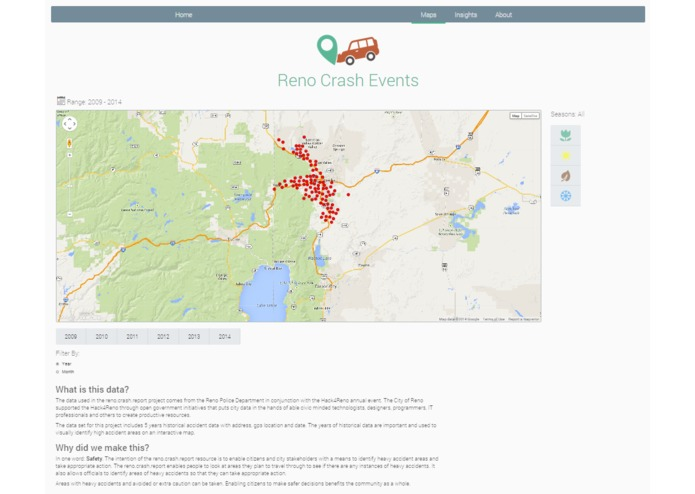 Reno Crash Events – screenshot 5