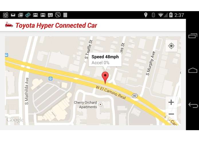 The Hyper-Connected Car – screenshot 3