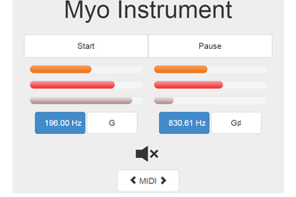 Myo Connect