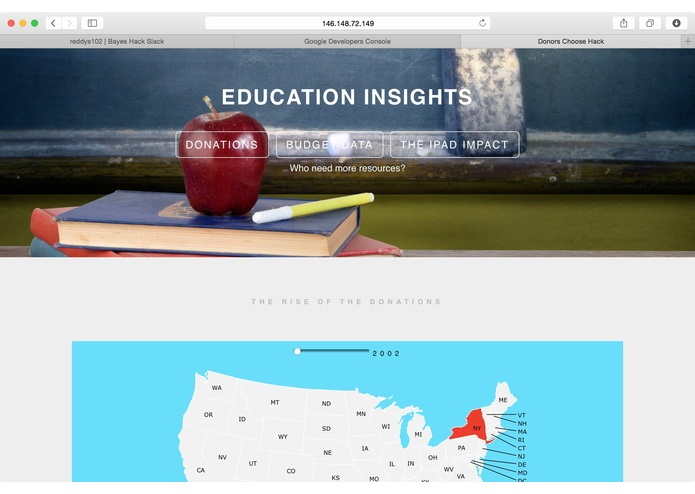 Insights into education funding and donations... – screenshot 1