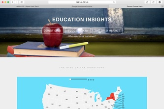 Insights into education funding and donations...
