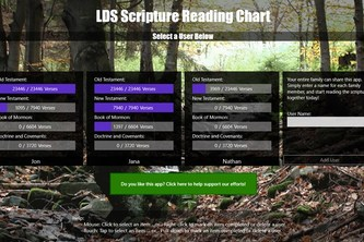 LDS Scripture Reading Chart