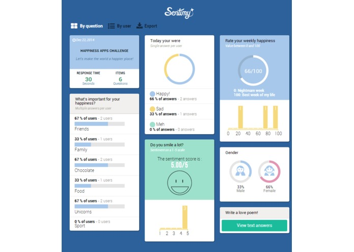 Sentimy - the happiest survey on the Internet – screenshot 1