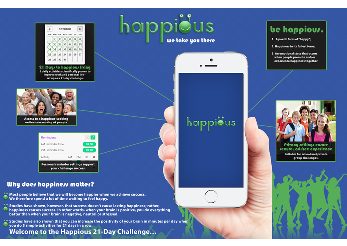 Happious – screenshot 1