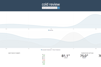 Cold Review