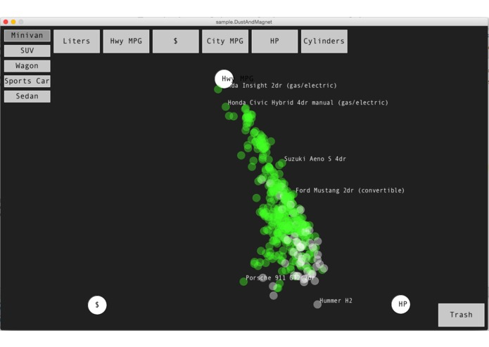 Multivariate Data Visualization – screenshot 1
