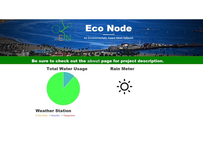 Eco Node – screenshot 1