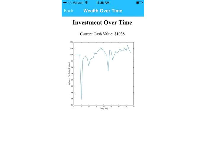 Invest1k – screenshot 3