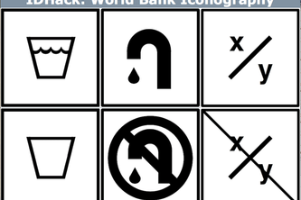 World Bank Icononography