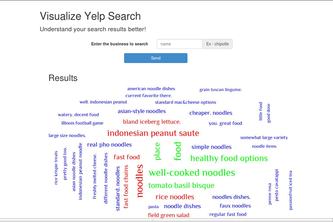 YelpVisualizerHack