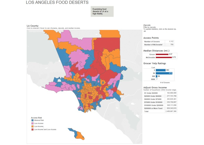 Los Angeles - Where are the Food Deserts? – screenshot 2