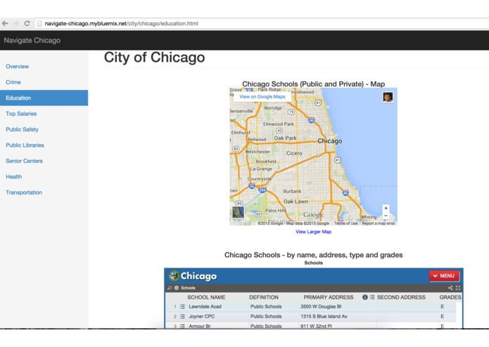 Navigate Chicago – screenshot 13