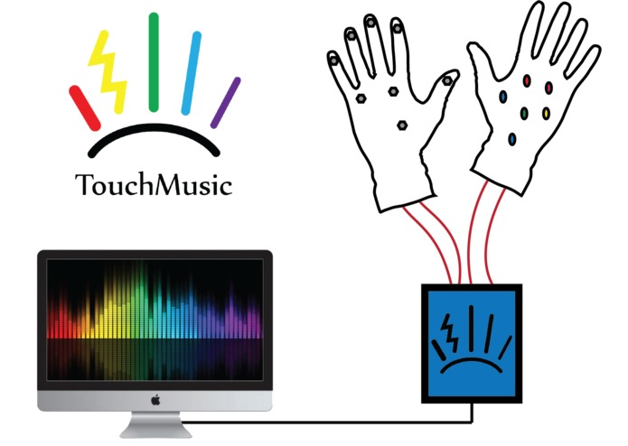 TouchMusic gloves – screenshot 2