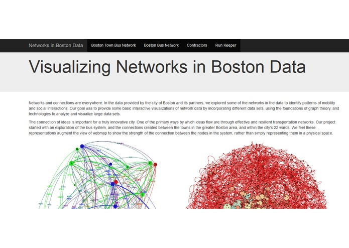 Networked Boston – screenshot 1