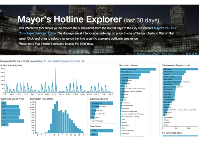 Mayor's Hotline Explorer – screenshot 1