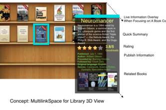 Multilink Space Library