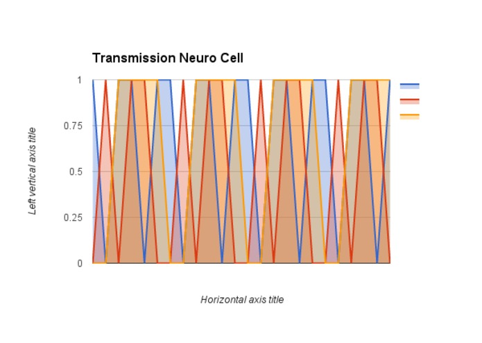 Vector Transmissions of Disease with Nupic – screenshot 3