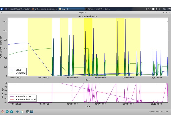 Vector Transmissions of Disease with Nupic – screenshot 4