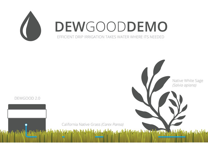 DewGood (Invention/Brand/Social Movement) – screenshot 2
