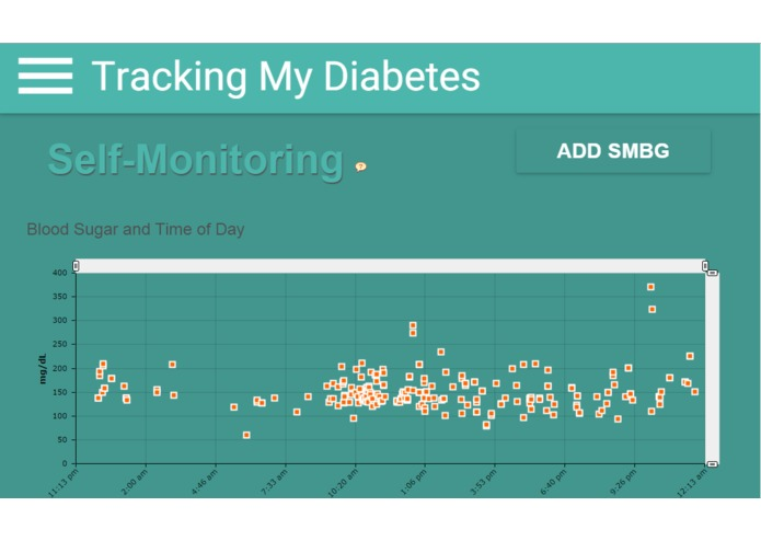 Tracking My Diabetes – screenshot 2