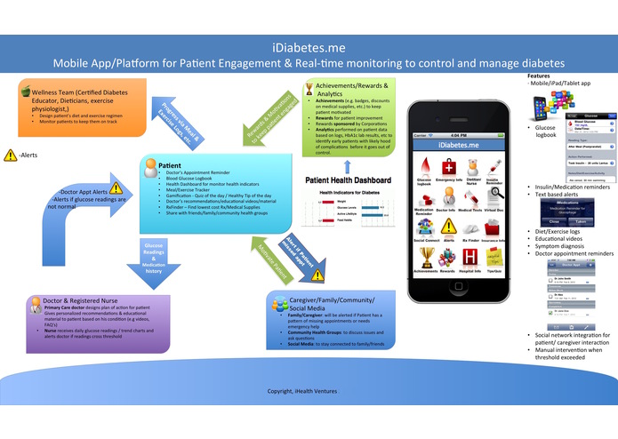 iDiabetes – screenshot 1