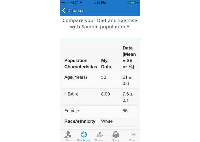 iDiabetes – screenshot 3