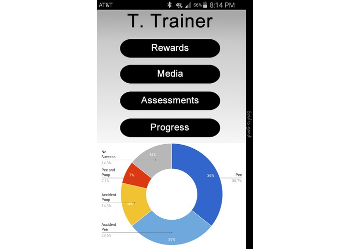 The T. Trainer Solution – screenshot 3