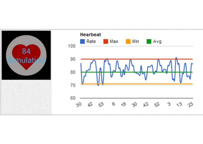 Snorek is the origin of SnoreWare, Sleep Data Analysis – screenshot 6