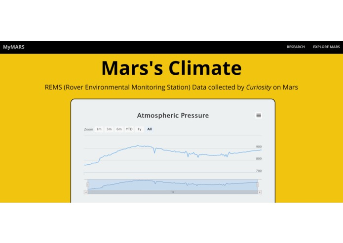 MyMARS – screenshot 1
