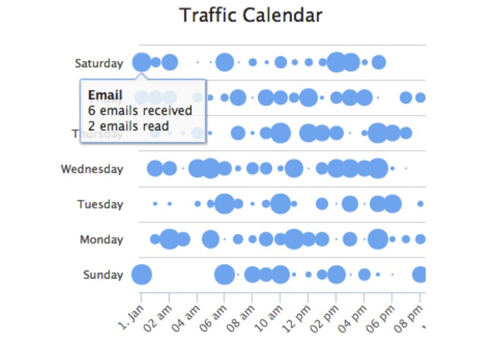 Email Analytics – screenshot 2