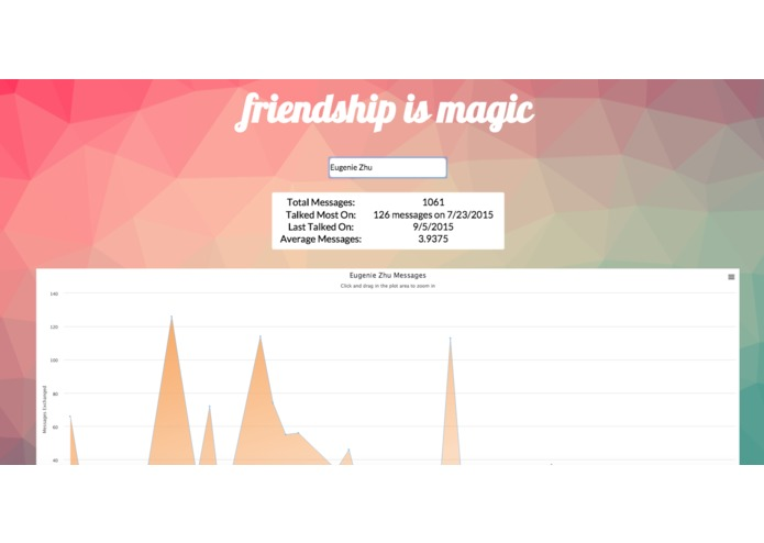 friendship is magic – screenshot 1