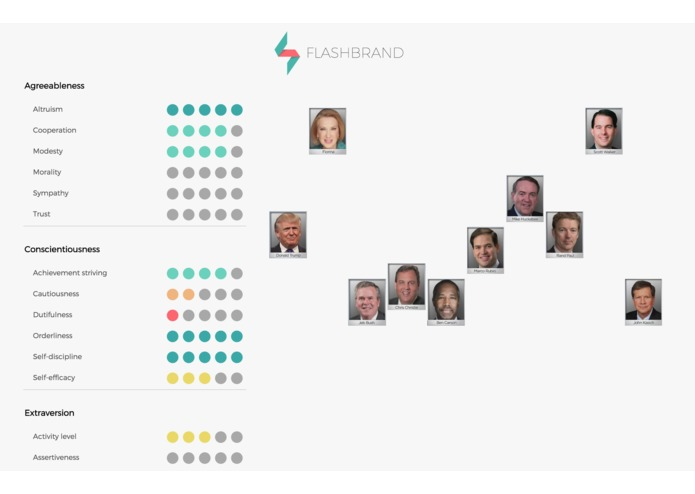 Find your favorite presidential candidate – screenshot 1
