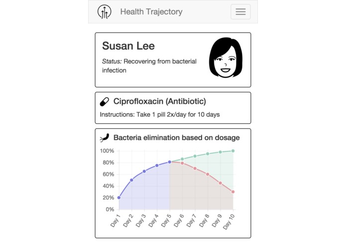 Health Trajectory – screenshot 1