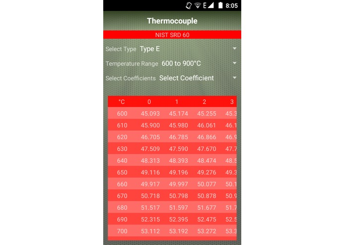 CannySofts Thermocouple Epic App – screenshot 8