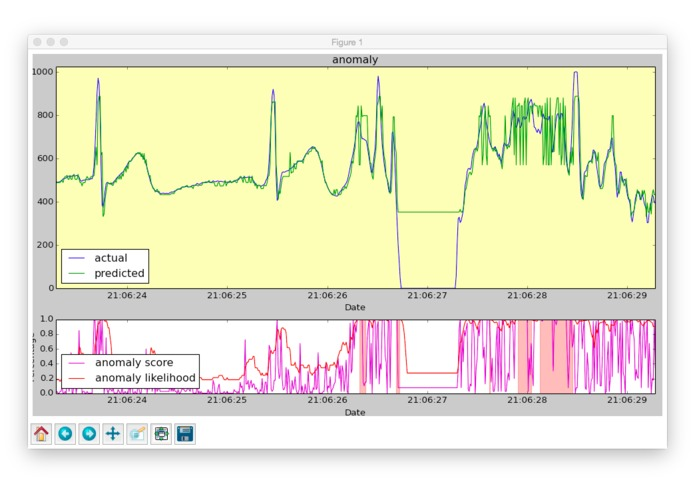 ECG + HTM – screenshot 2