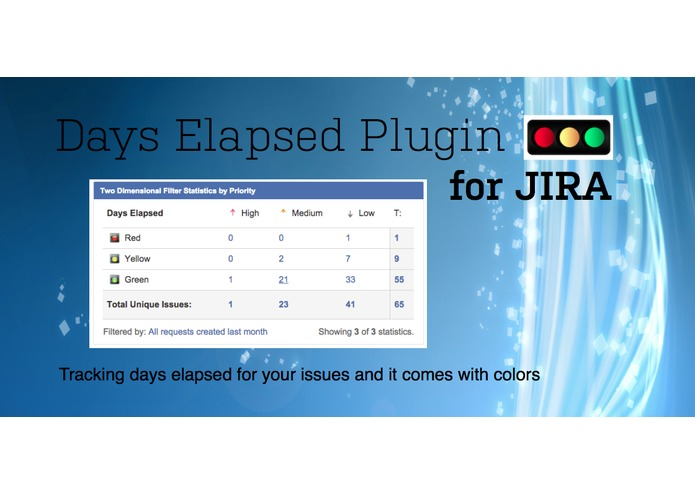 Days Elapsed Plugin for JIRA – screenshot 1
